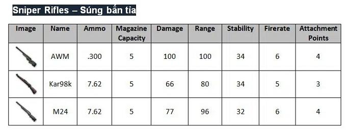 Sung-truong-ban-tia-Sniper-Rifle