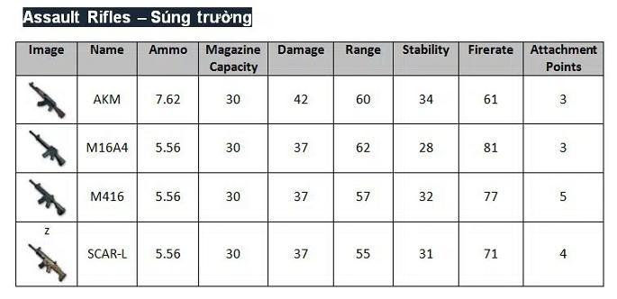 Sung-truong-tan-cong-Assault-Rifle-–-AR.